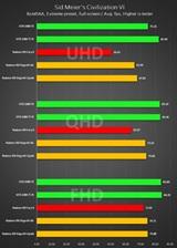 Prvé benchmarky AMD Vega 56 a Vega 64 kariet sa objavujú