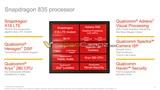 Predstavenie Snapdragon 835 sa blíži, detaily sú už leaknuté