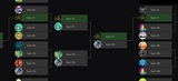 Do testovania na Xbox One sa dostávajú nové Arena a Party funkcie